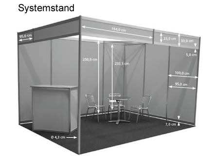 Systemstand
